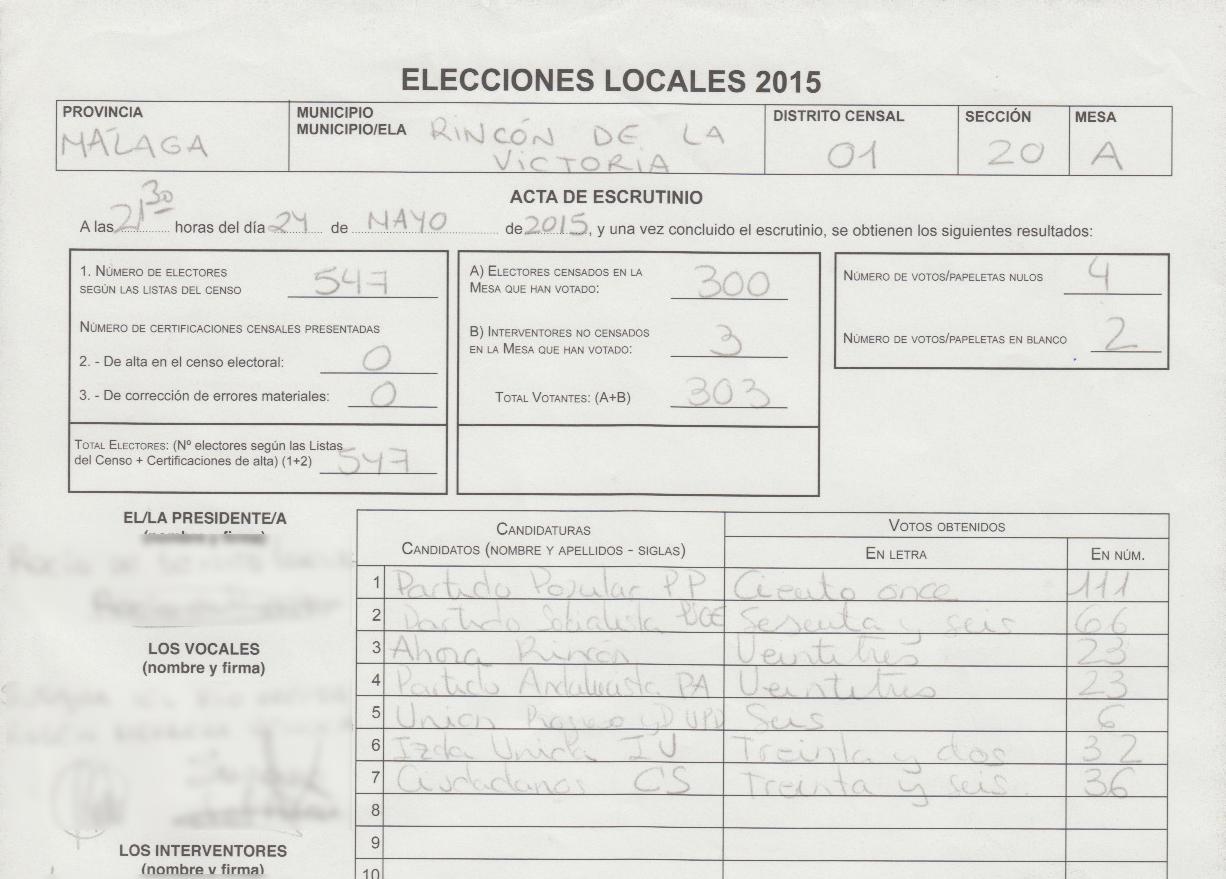 Arrinconados Acta Josefina Aldecoa