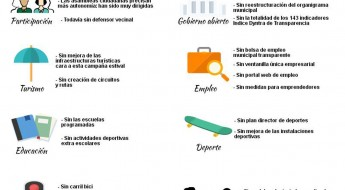 Arrinconados 100Dias UPyD