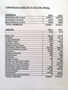 Gastos e ingresos de la Feria de La Cala